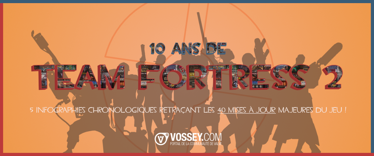 Team Fortress 2 – 10 ans